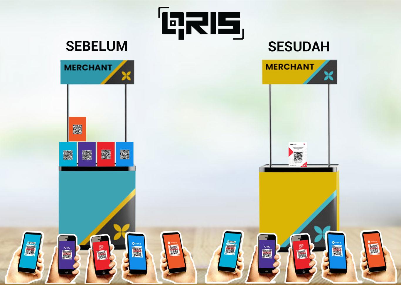 Qris Quick Response Code Indonesian Standard Satu Qr Code Untuk Semua Payment